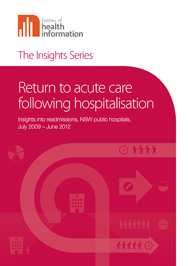 Insights into readmission cover image