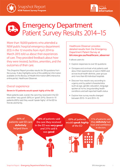Emergency Department Patient Survey Results 2014–15 cover image
