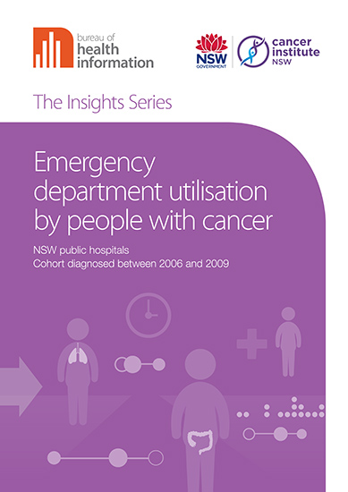 ED utilisation by cancer patients cover image