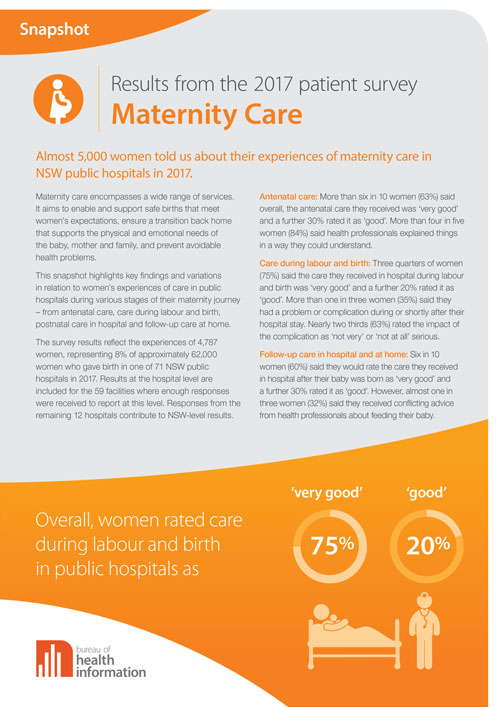 Maternity Care Survey 2017 cover image